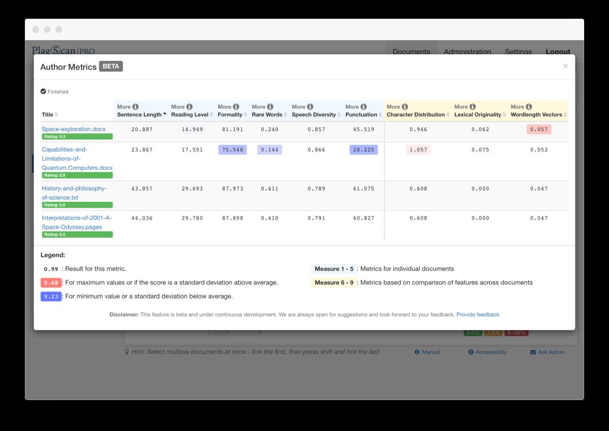 Author Metrics Screenshot